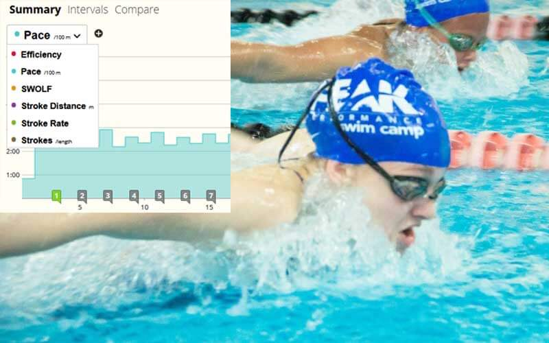 The Pace in swimming