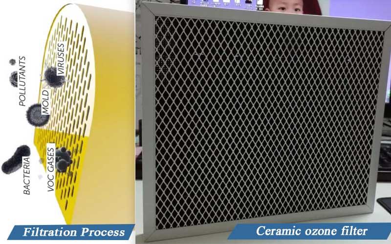 Ceramic Ozone Filter