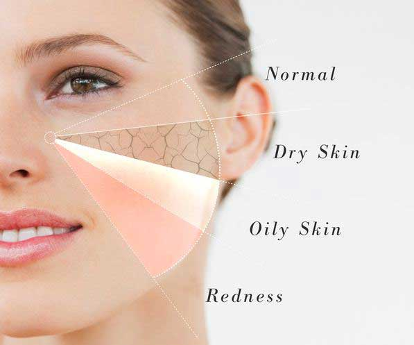 best concealer for all type skin