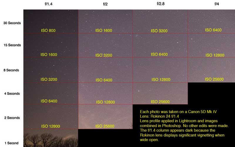 Best Star Photography Setting