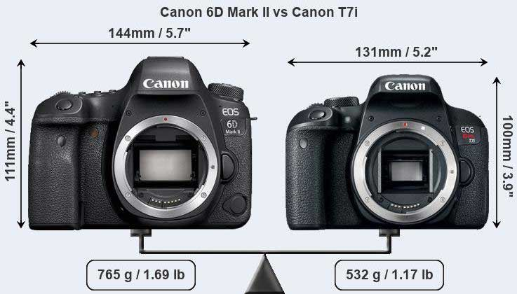 Canon 6D vs 6D Mark ll Body Camera